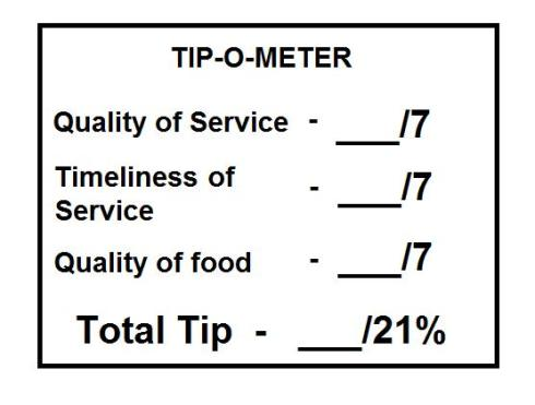 Tip-O-Meter
